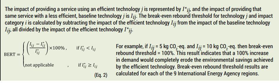 Equation effet rebond pour les technologies vertes