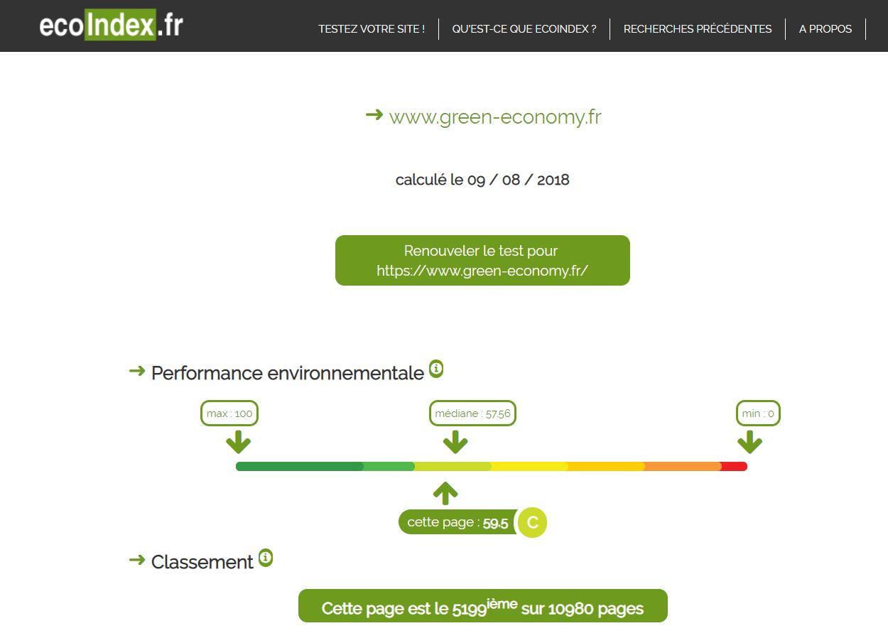 Test de l'empreinte écologique avec Ecoindex